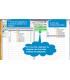 PrestaCatégories déplacer ou dupliquer des branches de catégories en trois clics