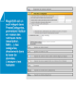 PrestaCategories - Module Prestashop de gestion en masse et de management des catégories et produits