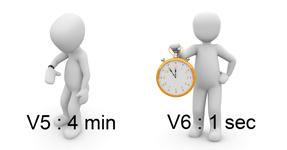 Temps de déplacement de branches de catégories